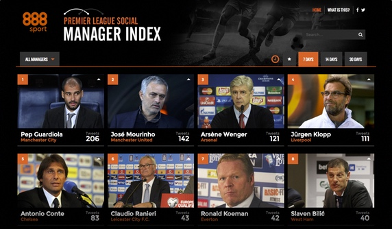 888 managers